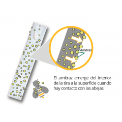 Apivar varroa (5 colmenas) Medicamentos contra varroa